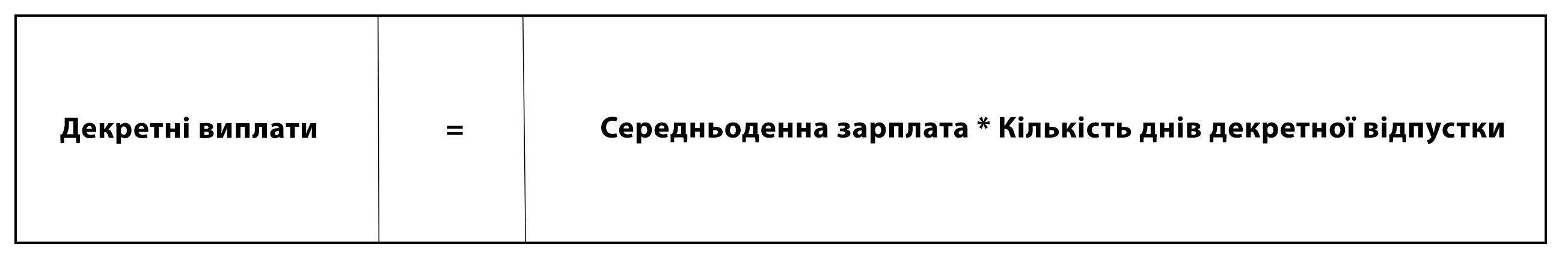 калькулятор декретних