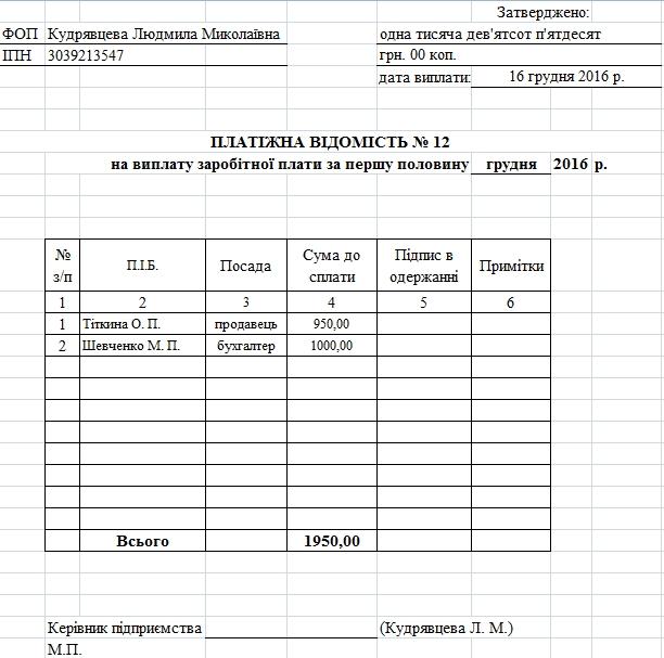 Ведомость на Выплату Зарплаты бланк скачать Украина - картинка 3