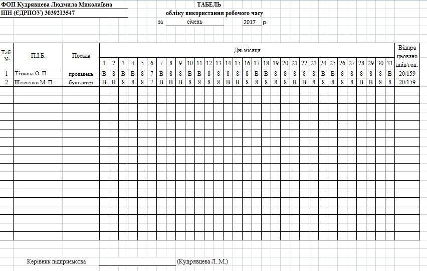 Табель учета рабочего времени образец заполнения и бланк