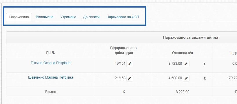 Расчет минимальной заработной платы виза в словакию как получить