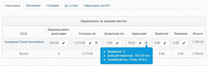 Медведев о зарплате бюджетников